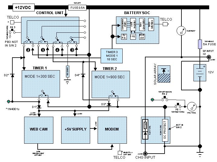 BLOCK_DIAGRAM technical description server wiring diagram at n-0.co